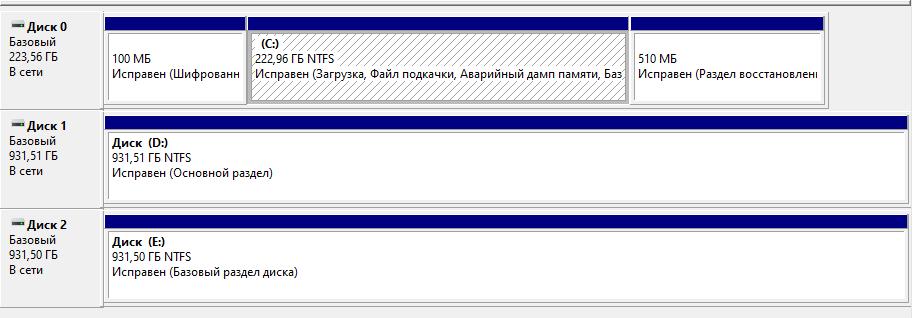 Файловые системы